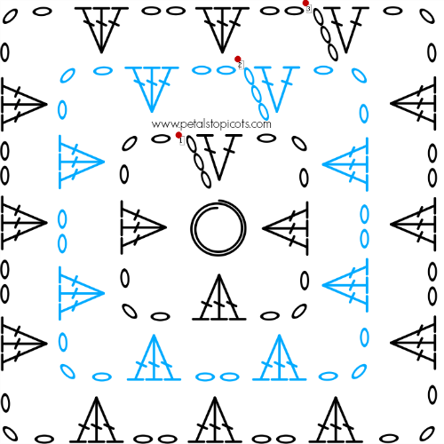 Granny Square Left Handed Crochet Stitch Diagram | Petals to Picots