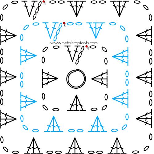 Crochet Granny Square Stitch Diagram | www.petalstopicots.com