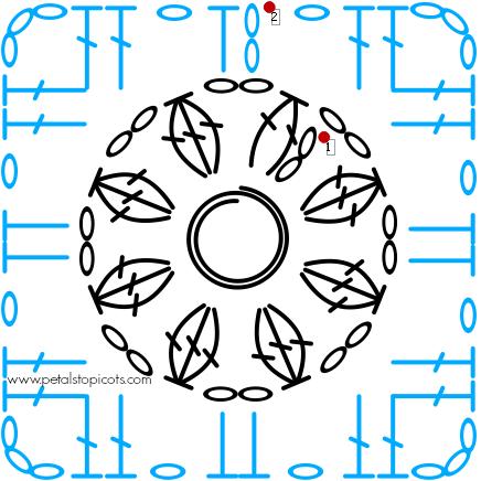cluster burst square stitch diagram