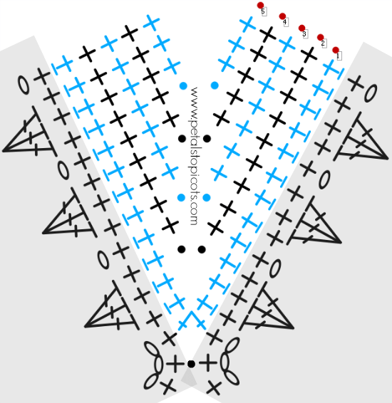 Crochet Christmas Tree Skirt Pattern Stitch Diagram