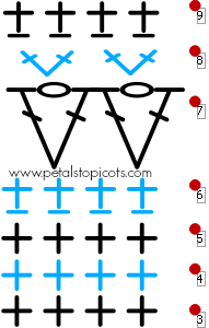 Basic Pattern Repeat Stitch Diagram