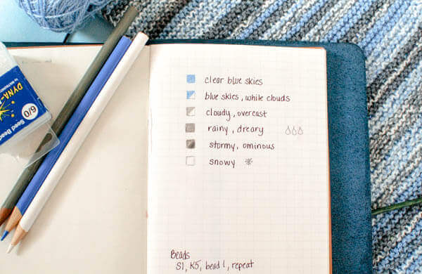 Weather Journaling