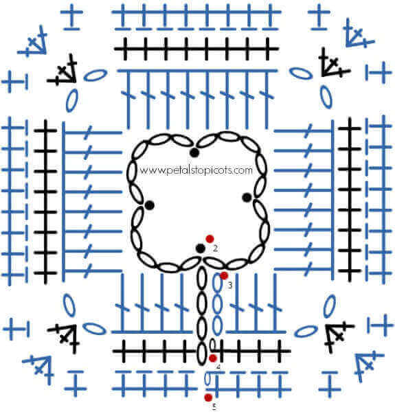 Stitch Diagram for afghan square pattern | www.petalstopicots.com