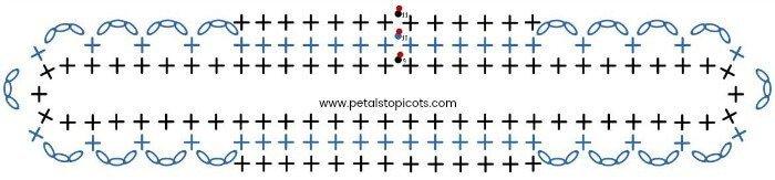 Crochet Stitch Diagram | www.petalstopicots.com