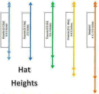 Hat Height Templates
