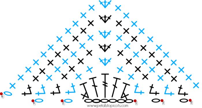 Stitch Diagram for Beginning Chevron Crochet Scarf.