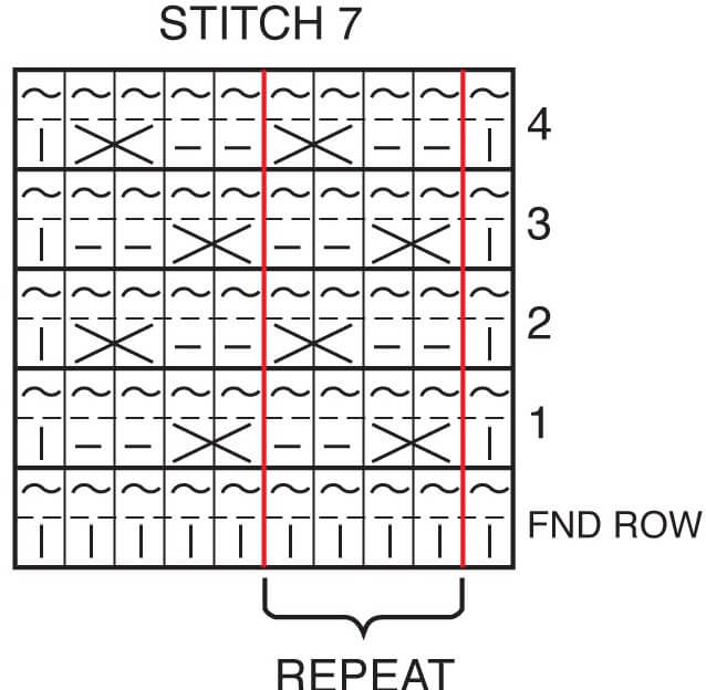 Tunisian stitch pattern and diagram from The New Tunisian Crochet (2013) by Dora Ohrenstein, p. 47. Reprinted with permission from Interweave Press.