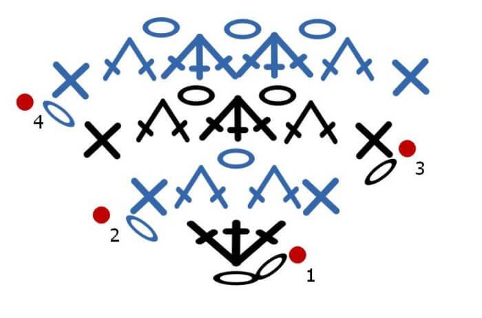 Crochet Stitch Diagram: Rocking Stitch